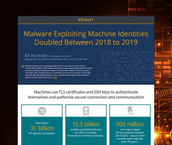 machine id malware infographic